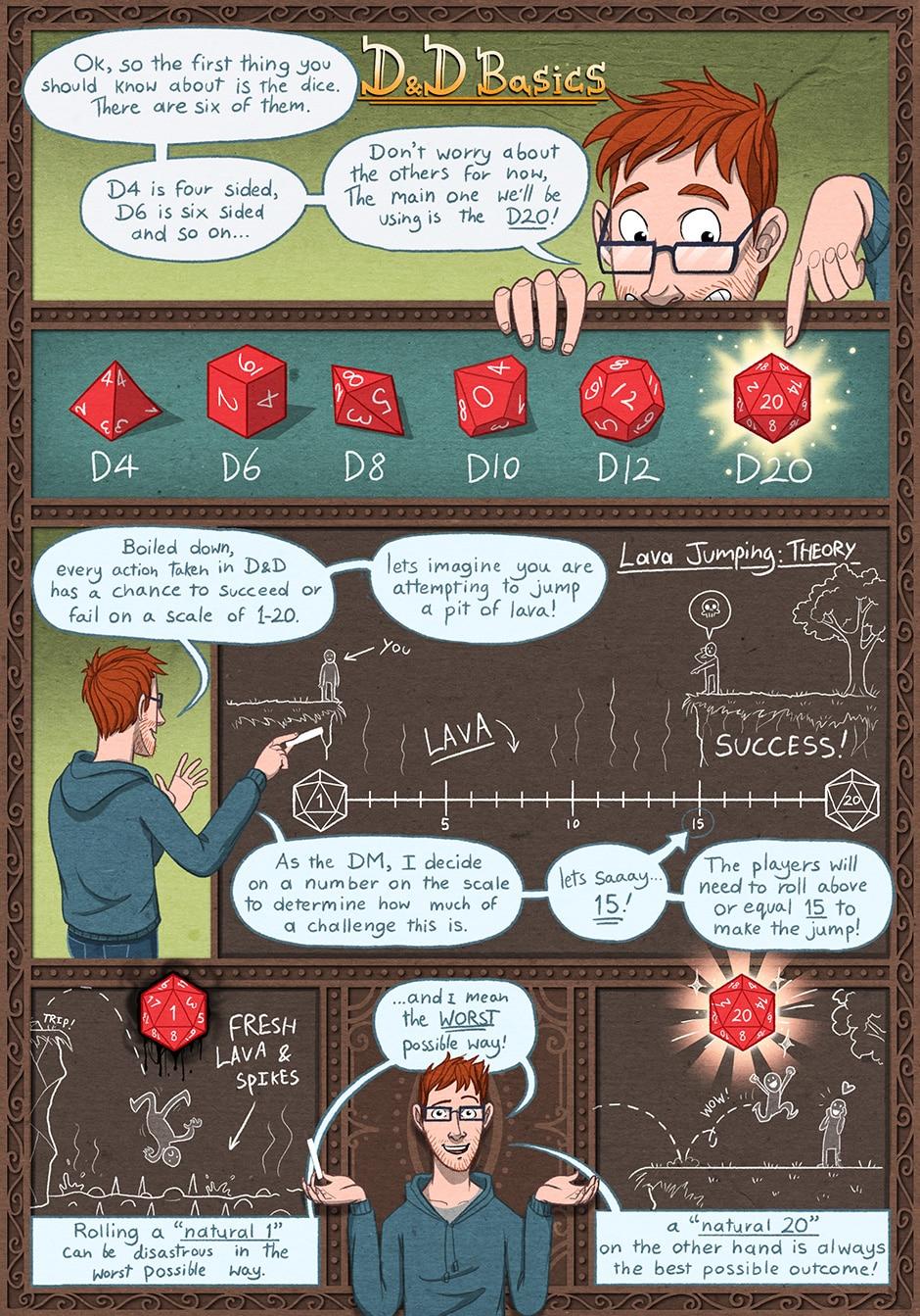 Dungeon Diaries :: D&D basics! | Tapas