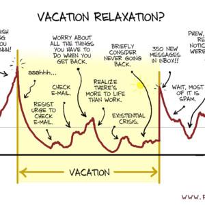best of phd comics vacation vs stress tapas